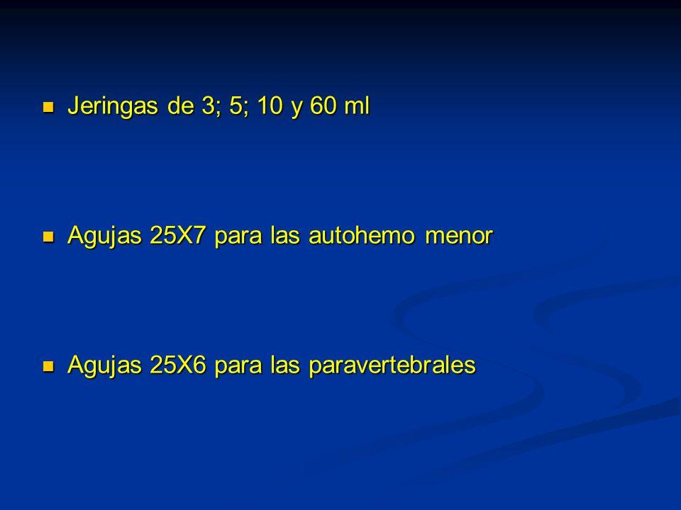 Jeringas de 3; 5; 10 y 60 ml Jeringas de 3; 5; 10 y 60 ml Agujas 25X7 para las autohemo menor Agujas 25X7 para las autohemo menor Agujas 25X6 para las paravertebrales Agujas 25X6 para las paravertebrales