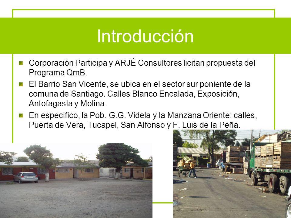 Introducción Corporación Participa y ARJÉ Consultores licitan propuesta del Programa QmB. El Barrio San Vicente, se ubica en el sector sur poniente de