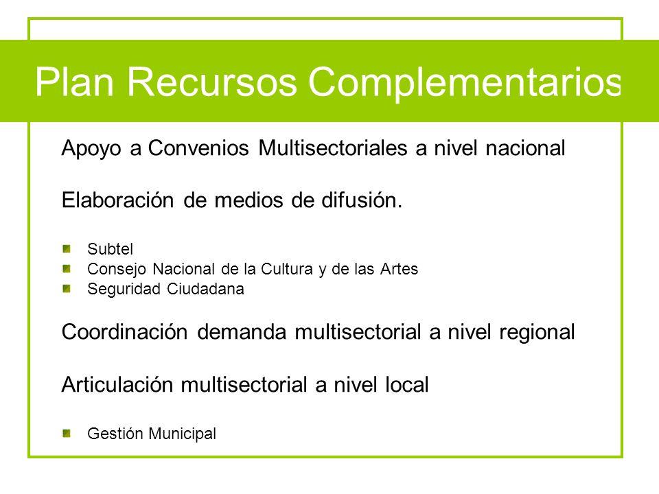Plan Recursos Complementarios Apoyo a Convenios Multisectoriales a nivel nacional Elaboración de medios de difusión. Subtel Consejo Nacional de la Cul