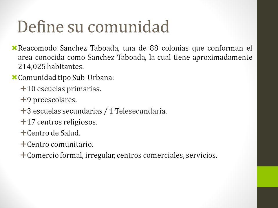 Define su comunidad Reacomodo Sanchez Taboada, una de 88 colonias que conforman el area conocida como Sanchez Taboada, la cual tiene aproximadamente 2