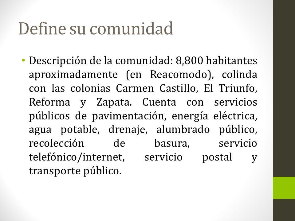 Define su comunida d Descripción de la comunidad: 8,800 habitantes aproximadamente (en Reacomodo), colinda con las colonias Carmen Castillo, El Triunf