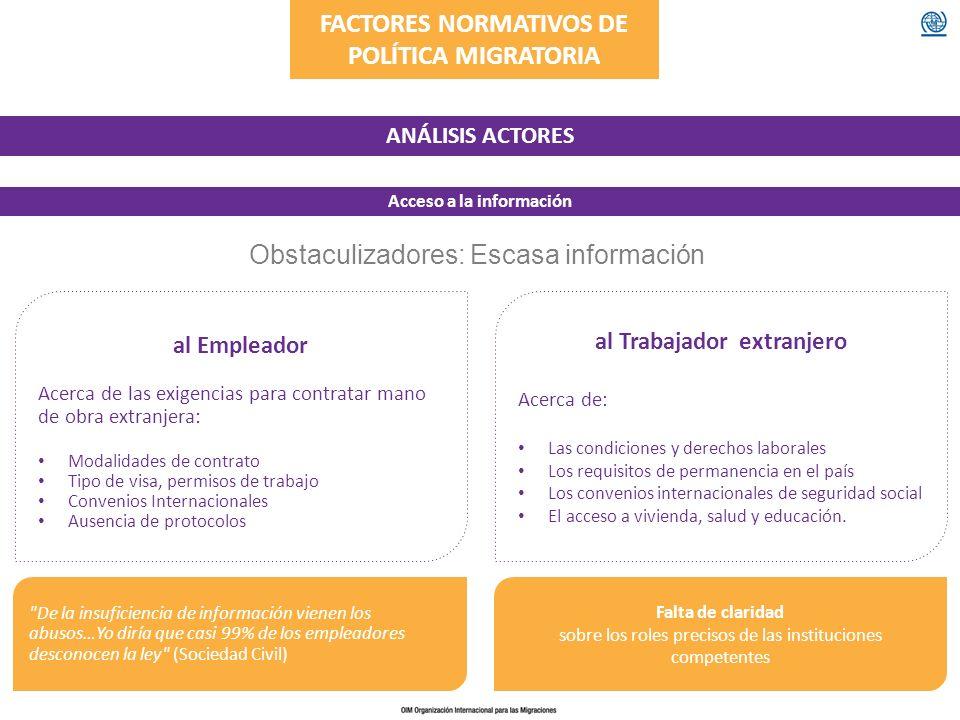 FACTORES NORMATIVOS DE POLÍTICA MIGRATORIA ANÁLISIS ACTORES Acceso a la información Obstaculizadores: Escasa información al Empleador Acerca de las ex