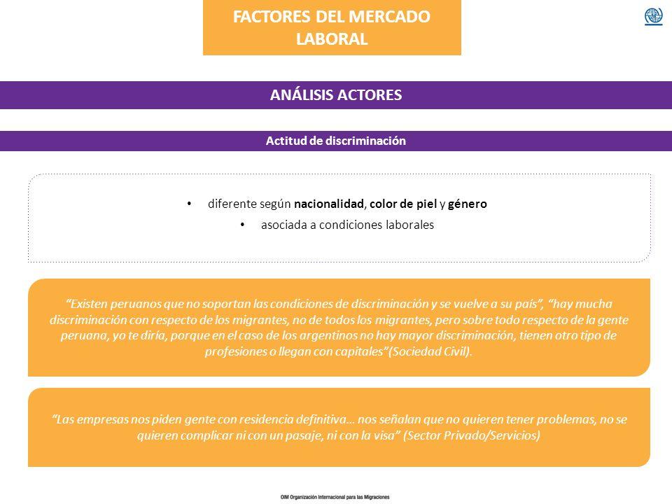 FACTORES DEL MERCADO LABORAL ANÁLISIS ACTORES Actitud de discriminación Las empresas nos piden gente con residencia definitiva… nos señalan que no qui