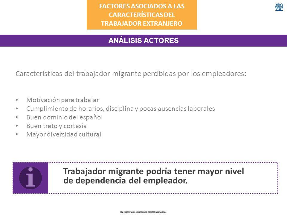 ANÁLISIS ACTORES FACTORES ASOCIADOS A LAS CARACTERÍSTICAS DEL TRABAJADOR EXTRANJERO Características del trabajador migrante percibidas por los emplead
