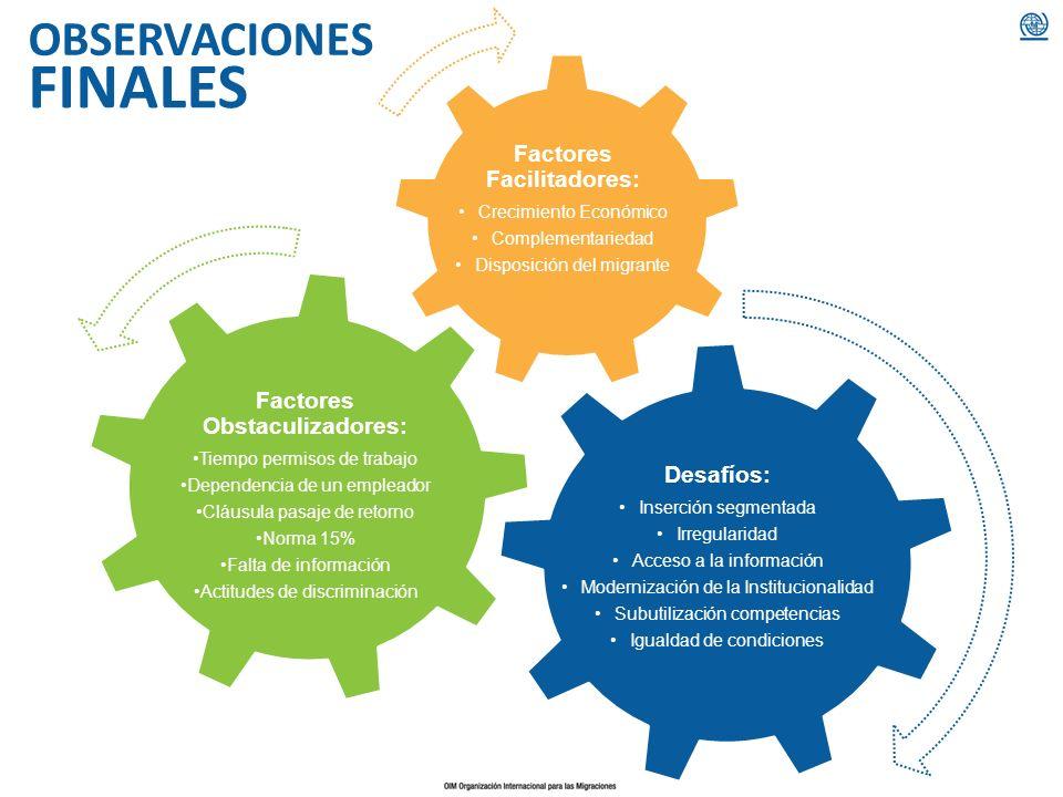 Desafíos: Inserción segmentada Irregularidad Acceso a la información Modernización de la Institucionalidad Subutilización competencias Igualdad de con