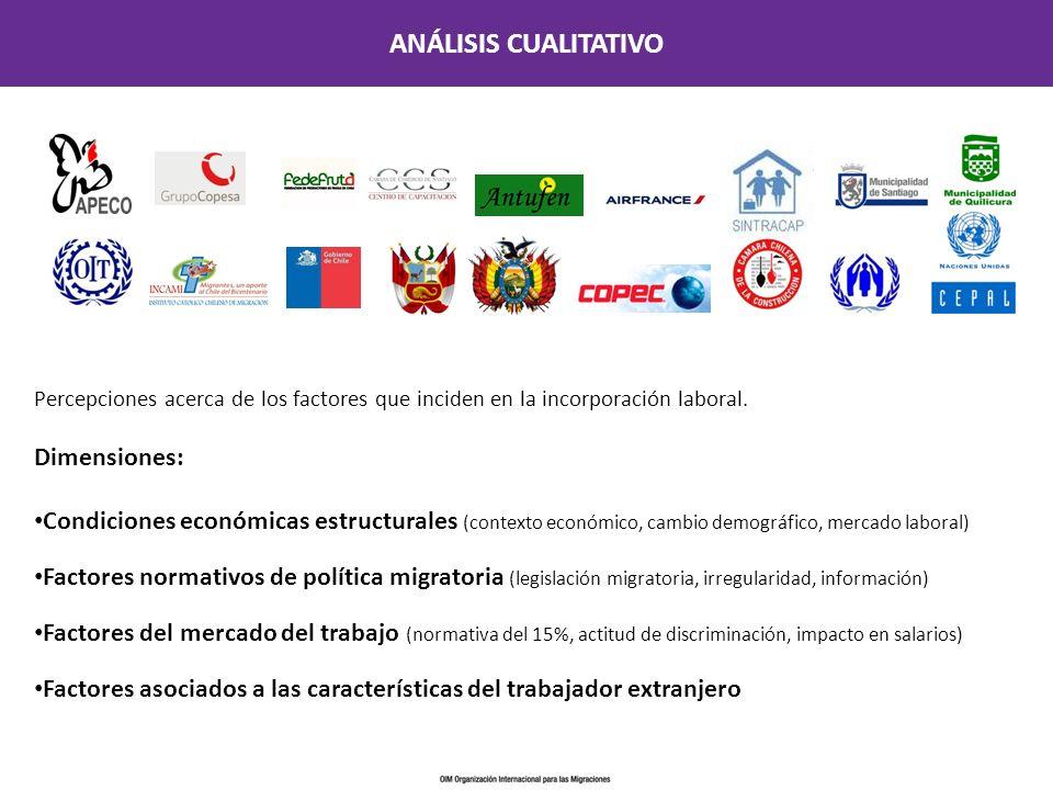 ¿Cuáles son los obstáculos que presenta el mercado laboral chileno en cuanto a su contratación.