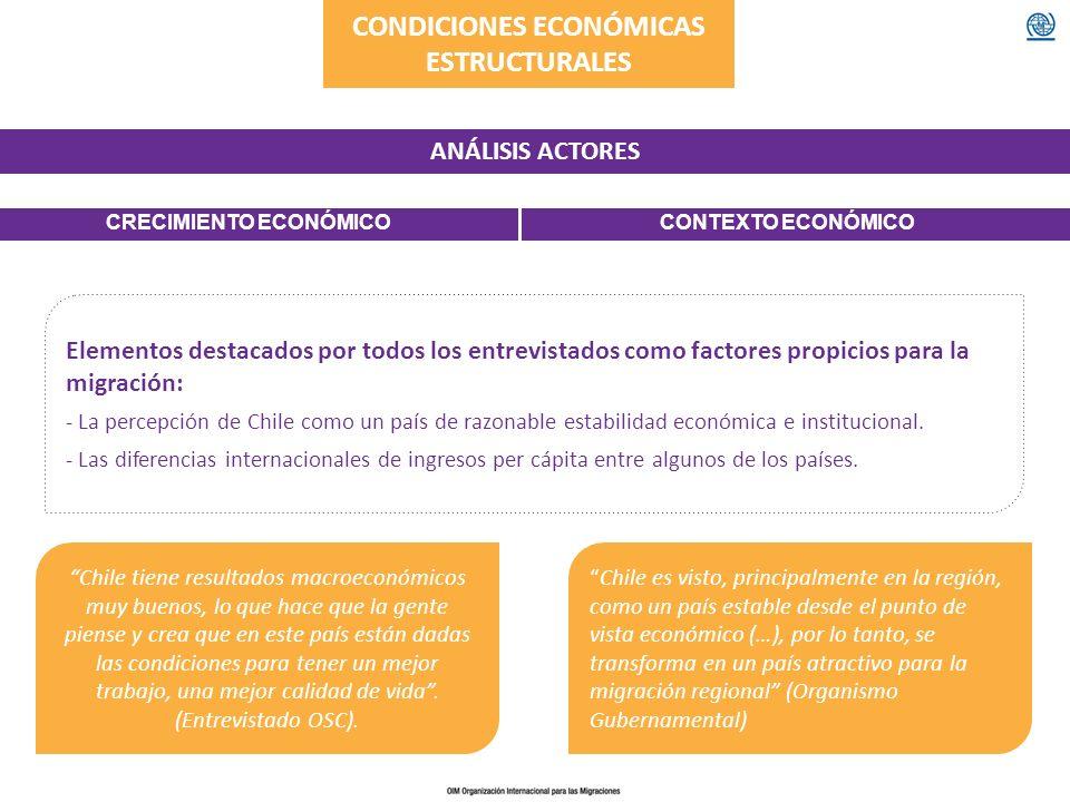 CONDICIONES ECONÓMICAS ESTRUCTURALES ANÁLISIS ACTORES CRECIMIENTO ECONÓMICOCONTEXTO ECONÓMICO Elementos destacados por todos los entrevistados como fa