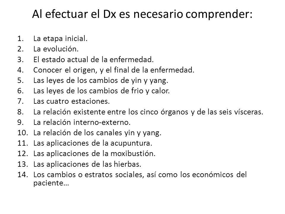 Al efectuar el Dx es necesario comprender: 1.La etapa inicial. 2.La evolución. 3.El estado actual de la enfermedad. 4.Conocer el origen, y el final de