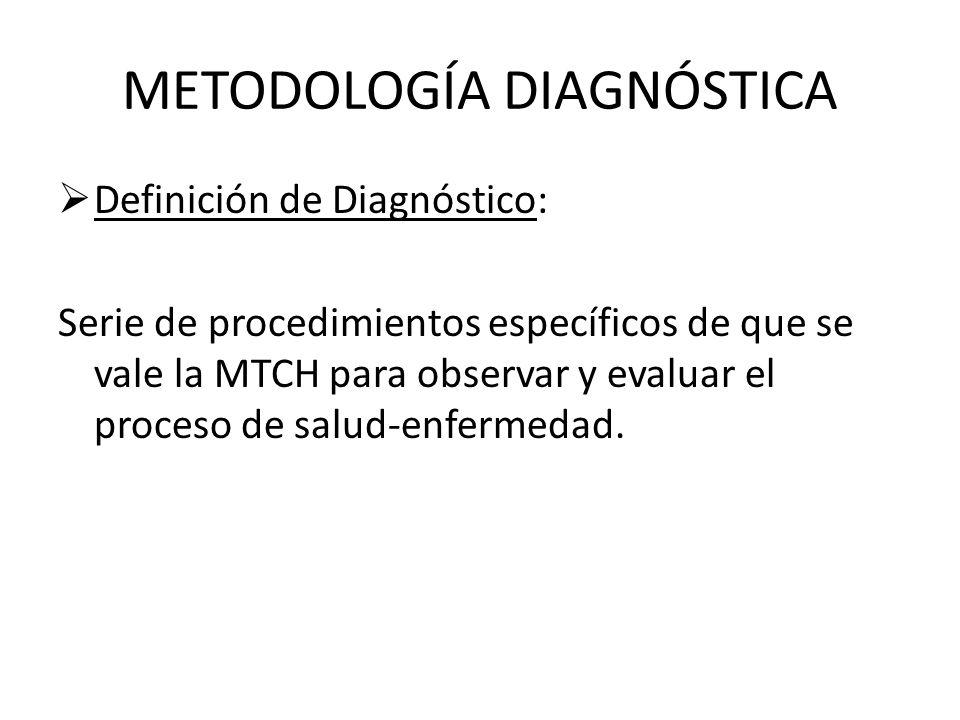 METODOLOGÍA DIAGNÓSTICA Definición de Diagnóstico: Serie de procedimientos específicos de que se vale la MTCH para observar y evaluar el proceso de sa