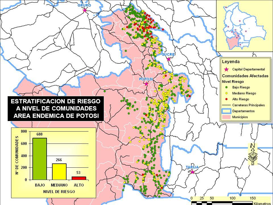 ESTRATIFICACION DE RIESGO A NIVEL DE COMUNIDADES AREA ENDEMICA DE COCHABAMBA