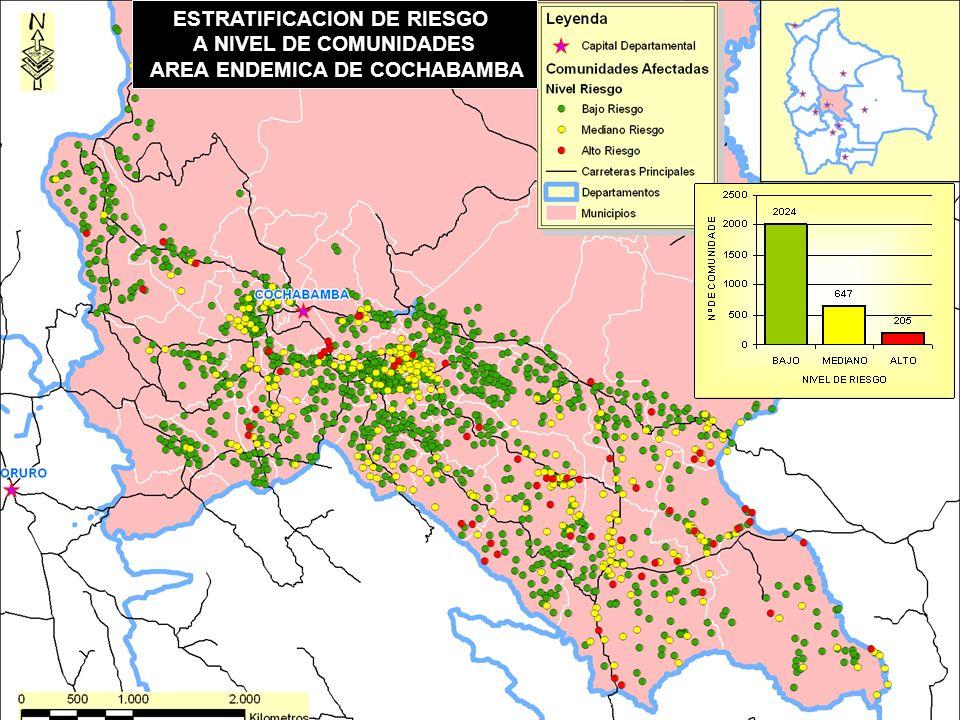 ESTRATIFICACION DE RIESGO A NIVEL DE COMUNIDADES AREA ENDEMICA DE CHUQUISACA
