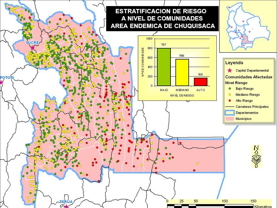 ESTRATIFICACION DE RIESGO A NIVEL DE COMUNIDADES AREA ENDEMICA DE SANTA CRUZ