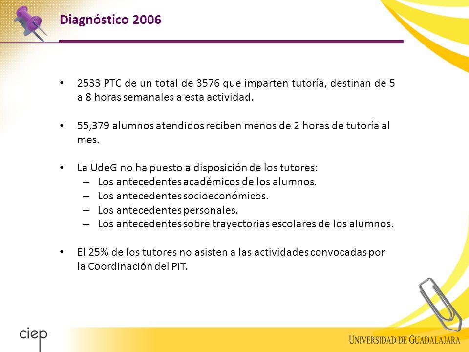 2533 PTC de un total de 3576 que imparten tutoría, destinan de 5 a 8 horas semanales a esta actividad.