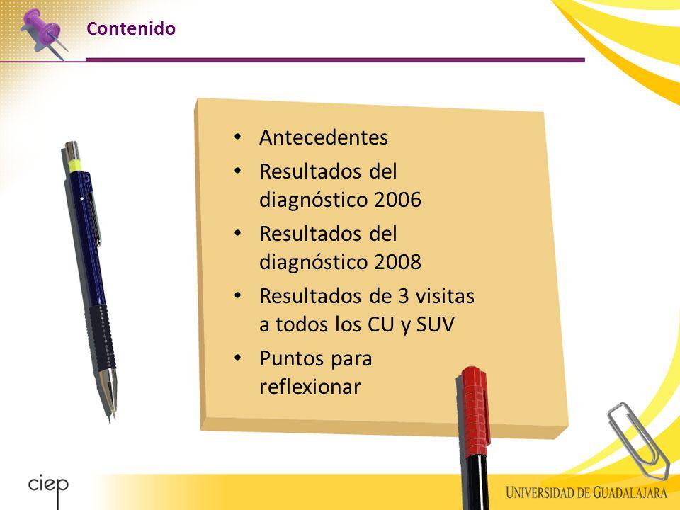 Contenido Antecedentes Resultados del diagnóstico 2006 Resultados del diagnóstico 2008 Resultados de 3 visitas a todos los CU y SUV Puntos para reflexionar