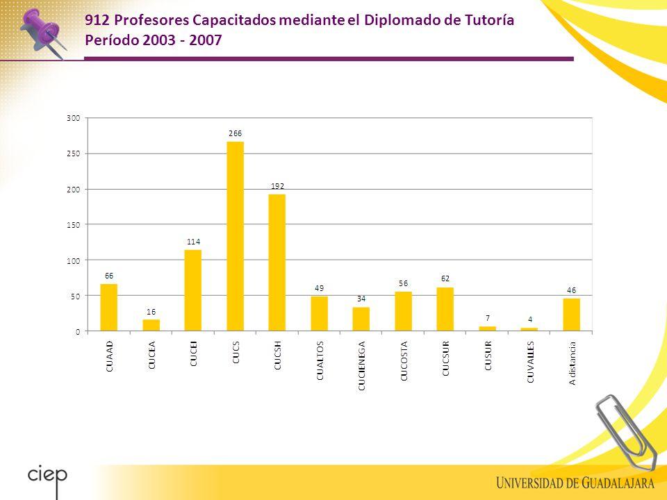 912 Profesores Capacitados mediante el Diplomado de Tutoría Período 2003 - 2007