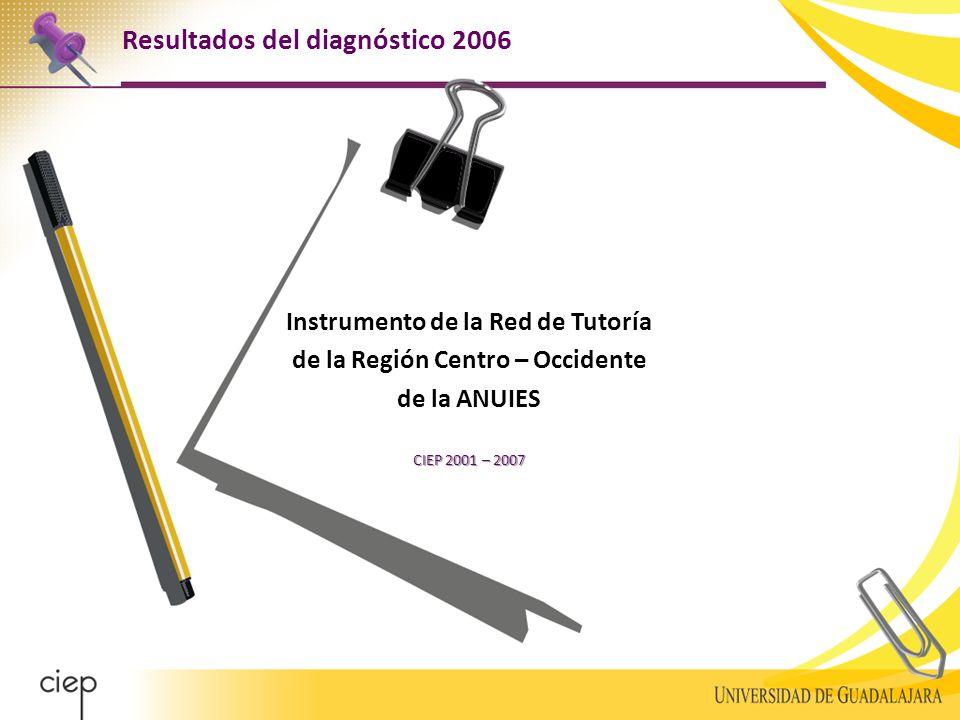 Resultados del diagnóstico 2006 Instrumento de la Red de Tutoría de la Región Centro – Occidente de la ANUIES CIEP 2001 – 2007