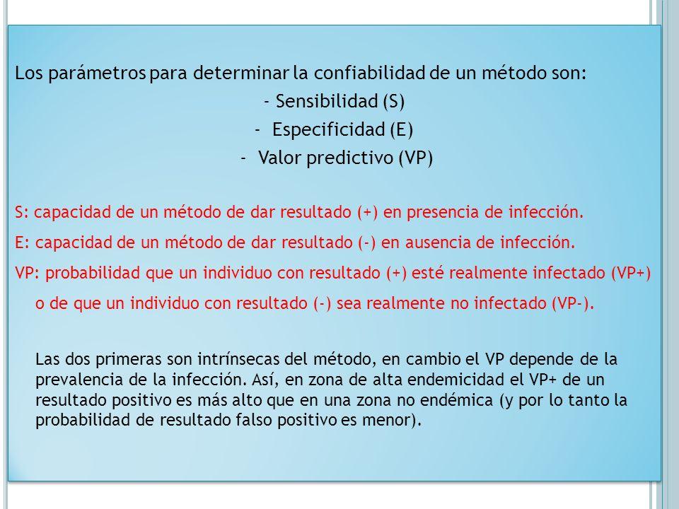 Los parámetros para determinar la confiabilidad de un método son: - Sensibilidad (S) - Especificidad (E) - Valor predictivo (VP) S: capacidad de un mé