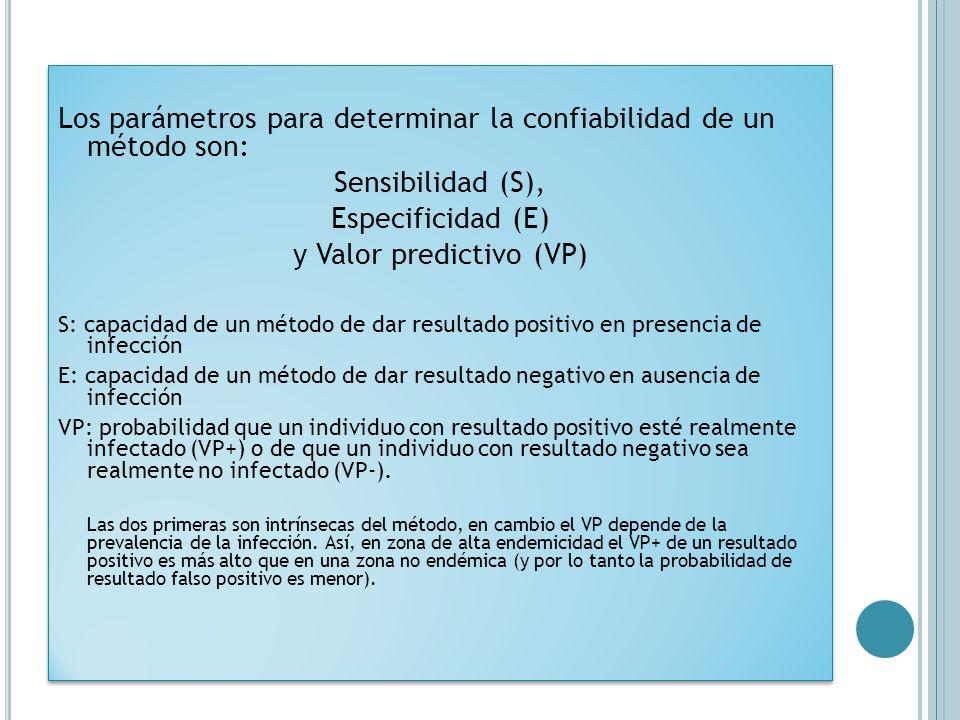 Los parámetros para determinar la confiabilidad de un método son: Sensibilidad (S), Especificidad (E) y Valor predictivo (VP) S: capacidad de un métod