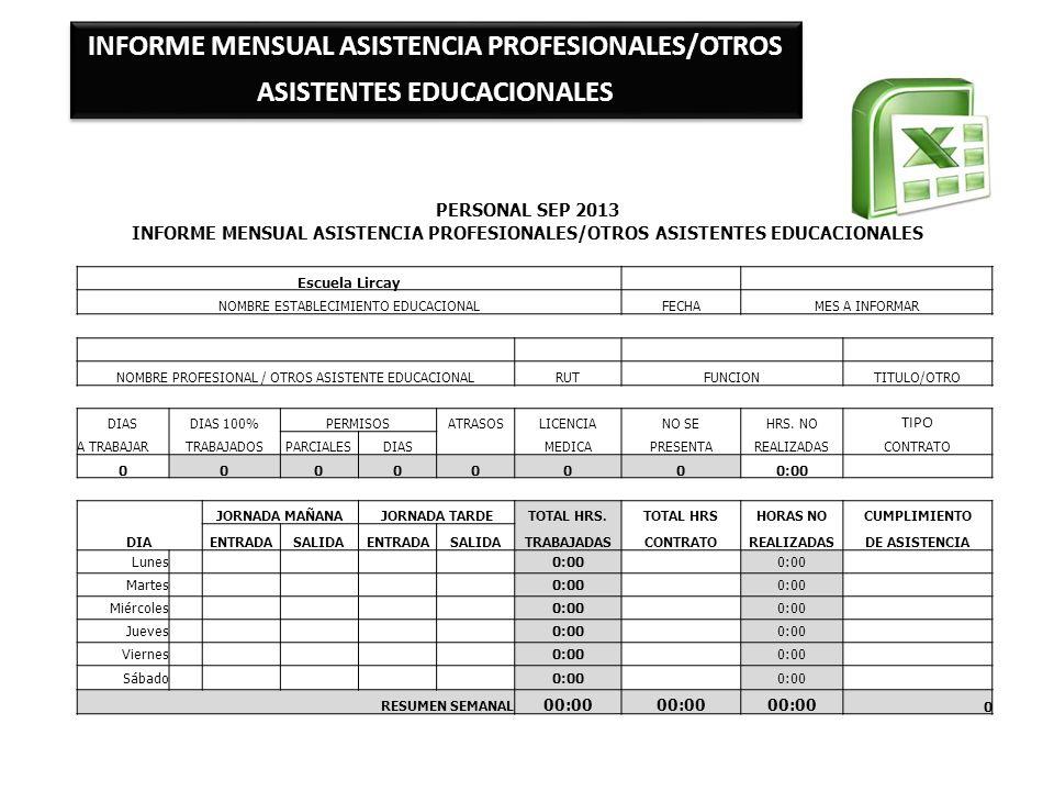 PERSONAL SEP 2013 INFORME MENSUAL ASISTENCIA PROFESIONALES/OTROS ASISTENTES EDUCACIONALES Escuela Lircay NOMBRE ESTABLECIMIENTO EDUCACIONALFECHAMES A