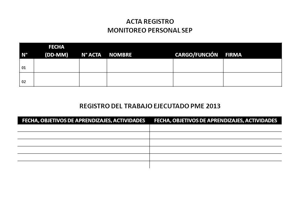FECHA, OBJETIVOS DE APRENDIZAJES, ACTIVIDADES REGISTRO DEL TRABAJO EJECUTADO PME 2013 N° FECHA (DD-MM) N° ACTA NOMBRE CARGO/FUNCIÓN FIRMA 01 02 ACTA R