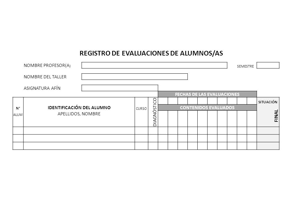 REGISTRO DE EVALUACIONES DE ALUMNOS/AS NOMBRE PROFESOR(A ) SEMESTRE NOMBRE DEL TALLER ASIGNATURA AFÍN FECHAS DE LAS EVALUACIONES DIAGNÓSTICO SITUACIÓN