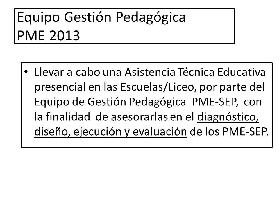 Equipo Gestión Pedagógica PME 2013 Llevar a cabo una Asistencia Técnica Educativa presencial en las Escuelas/Liceo, por parte del Equipo de Gestión Pe