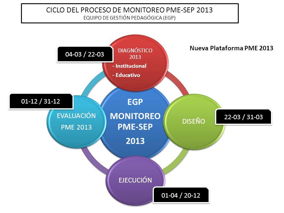 Documentos Disponibles en: www.comunidadescolar.cl