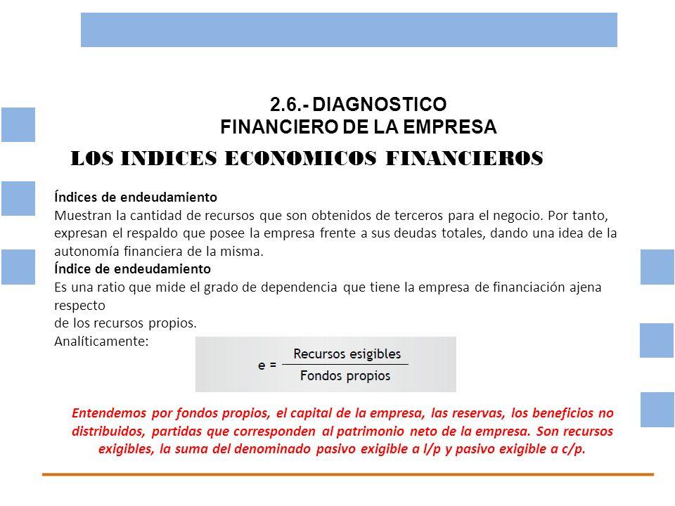 2.6.- DIAGNOSTICO FINANCIERO DE LA EMPRESA OBJETIVO BASICO FINANCIERO LOS INDICES ECONOMICOS FINANCIEROS Índices de endeudamiento Muestran la cantidad