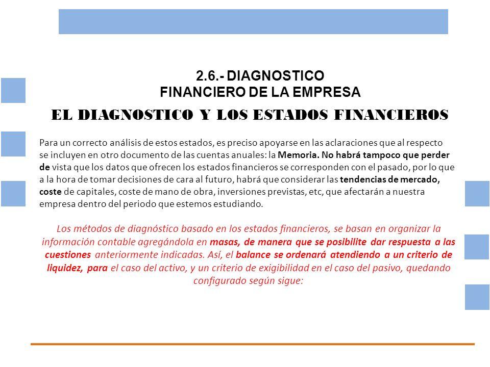 2.6.- DIAGNOSTICO FINANCIERO DE LA EMPRESA OBJETIVO BASICO FINANCIERO EL DIAGNOSTICO Y LOS ESTADOS FINANCIEROS Para un correcto análisis de estos esta