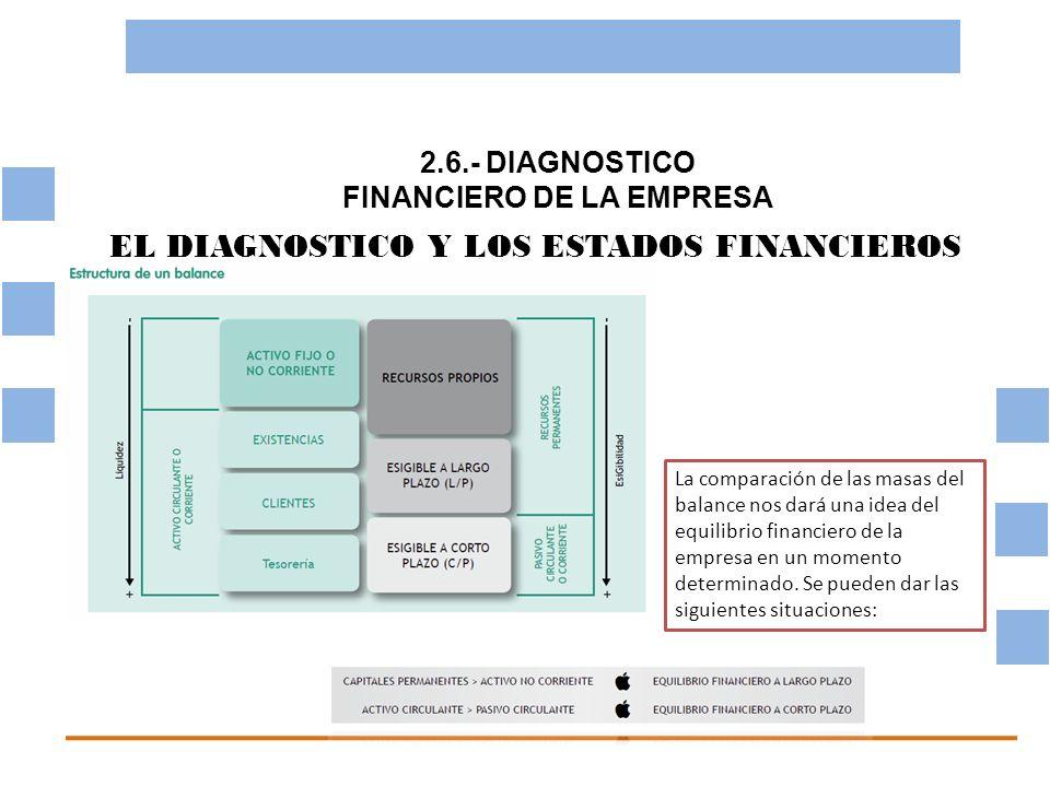 2.6.- DIAGNOSTICO FINANCIERO DE LA EMPRESA OBJETIVO BASICO FINANCIERO LOS INDICES ECONOMICOS FINANCIEROS Obtendría un beneficio anual de 4.025 euros que, sobre los 9.000 euros de recursos propios (capital + resultado), supone una rentabilidad financiera o para el accionista del 44,72%.