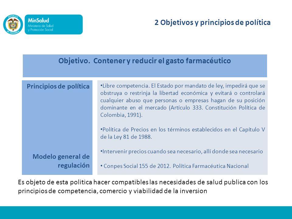 Principios de política Modelo general de regulación Libre competencia.