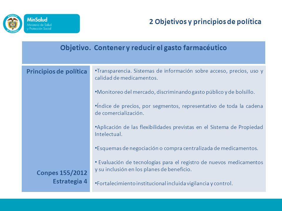Principios de política Conpes 155/2012 Estrategia 4 Transparencia. Sistemas de información sobre acceso, precios, uso y calidad de medicamentos. Monit