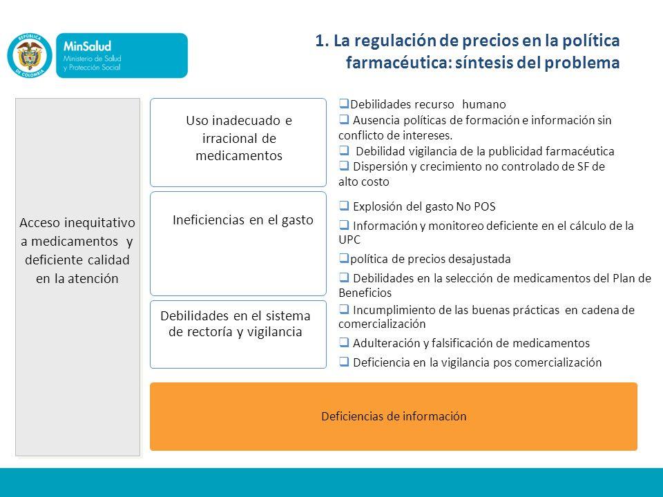 Acceso inequitativo a medicamentos y deficiente calidad en la atención Uso inadecuado e irracional de medicamentos Ineficiencias en el gasto Deficienc