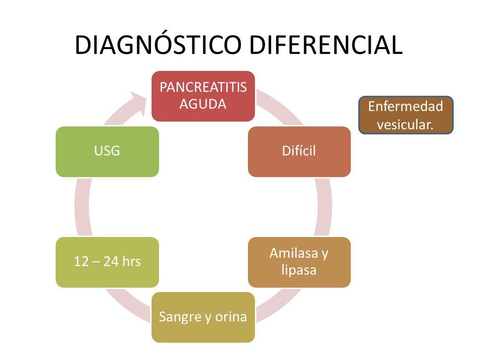 PANCREATITIS AGUDA Difícil Amilasa y lipasa Sangre y orina12 – 24 hrsUSG DIAGNÓSTICO DIFERENCIAL Enfermedad vesicular.