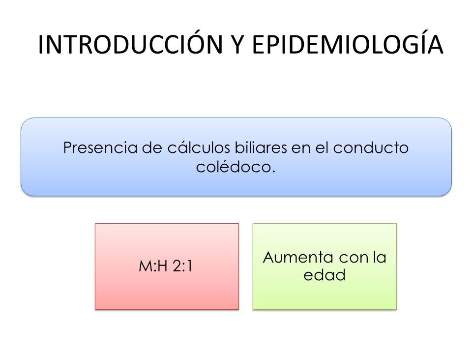 INTRODUCCIÓN Y EPIDEMIOLOGÍA M:H 2:1 Aumenta con la edad Presencia de cálculos biliares en el conducto colédoco.