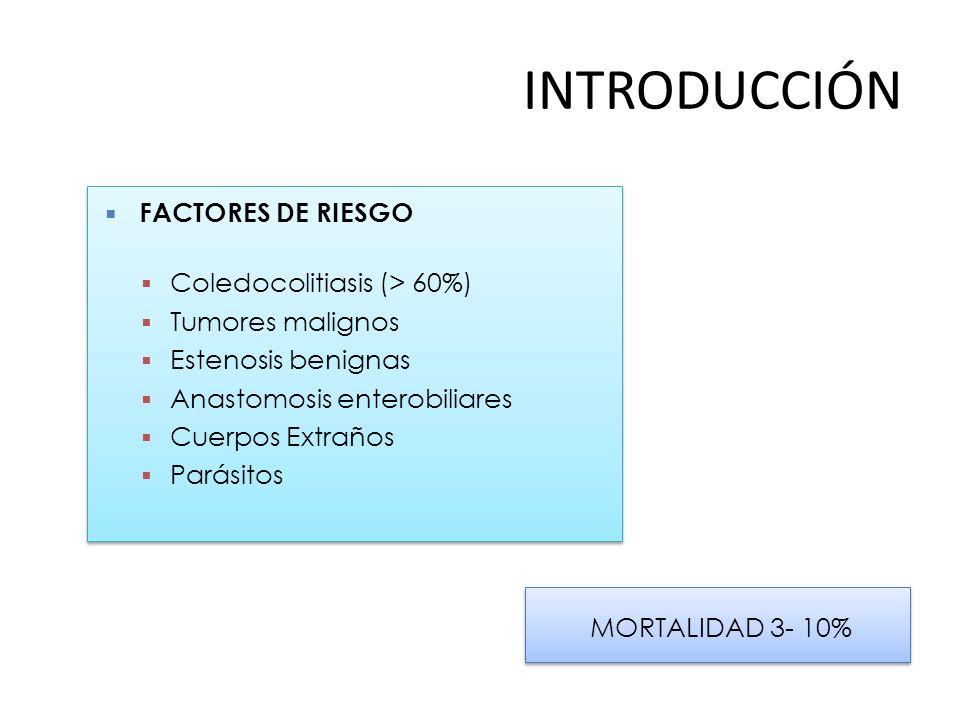 INTRODUCCIÓN FACTORES DE RIESGO Coledocolitiasis (> 60%) Tumores malignos Estenosis benignas Anastomosis enterobiliares Cuerpos Extraños Parásitos FAC