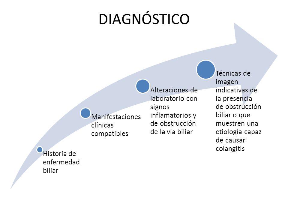 DIAGNÓSTICO Historia de enfermedad biliar Manifestaciones clínicas compatibles Alteraciones de laboratorio con signos inflamatorios y de obstrucción d