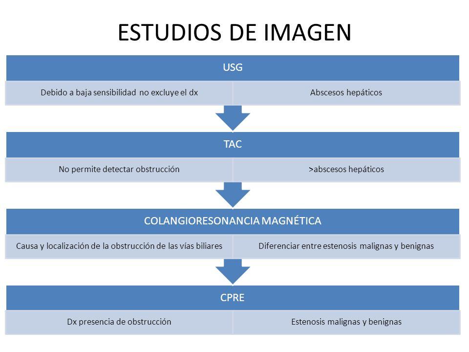 ESTUDIOS DE IMAGEN CPRE Dx presencia de obstrucciónEstenosis malignas y benignas COLANGIORESONANCIA MAGNÉTICA Causa y localización de la obstrucción d