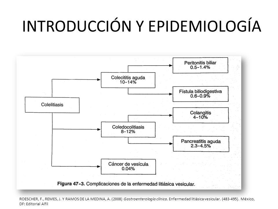 INTRODUCCIÓN Y EPIDEMIOLOGÍA ROESCHER, F., REMES, J. Y RAMOS DE LA MEDINA, A. (2008) Gastroenterología clínica. Enfermedad litiásica vesicular. (483-4