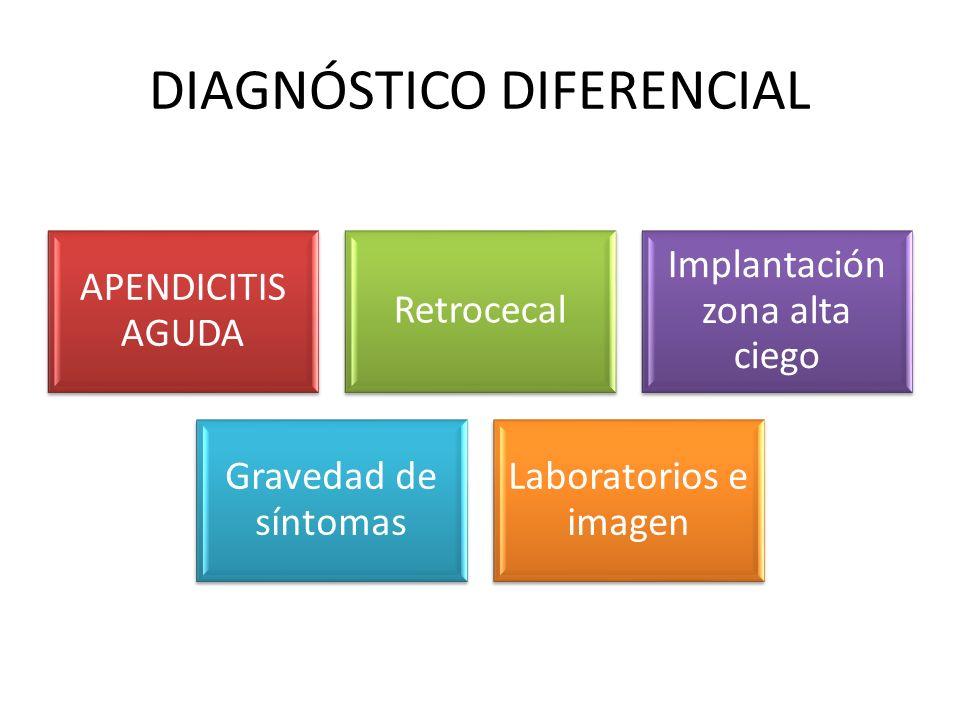 APENDICITIS AGUDA Retrocecal Implantación zona alta ciego Gravedad de síntomas Laboratorios e imagen DIAGNÓSTICO DIFERENCIAL