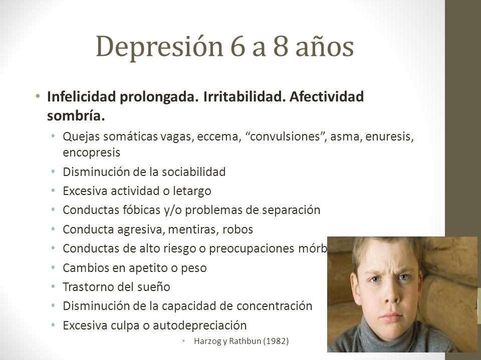 Depresión 6 a 8 años Infelicidad prolongada. Irritabilidad. Afectividad sombría. Quejas somáticas vagas, eccema, convulsiones, asma, enuresis, encopre