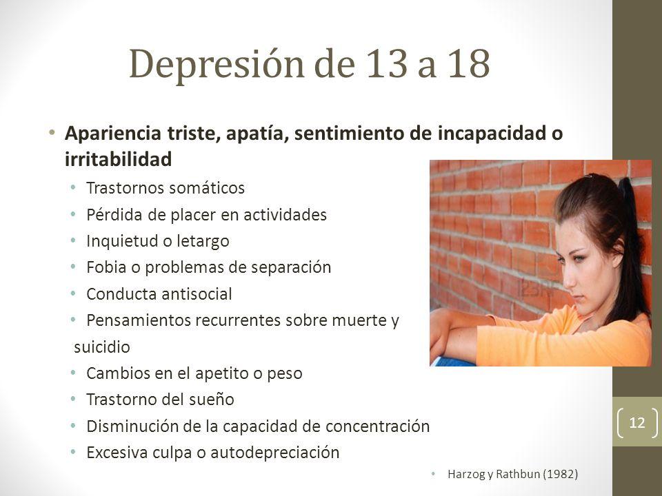 Depresión de 13 a 18 Apariencia triste, apatía, sentimiento de incapacidad o irritabilidad Trastornos somáticos Pérdida de placer en actividades Inqui