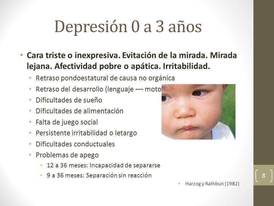 Depresión 0 a 3 años Cara triste o inexpresiva. Evitación de la mirada. Mirada lejana. Afectividad pobre o apática. Irritabilidad. Retraso pondoestatu