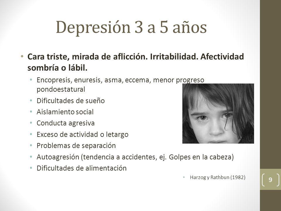 Depresión 3 a 5 años Cara triste, mirada de aflicción. Irritabilidad. Afectividad sombría o lábil. Encopresis, enuresis, asma, eccema, menor progreso