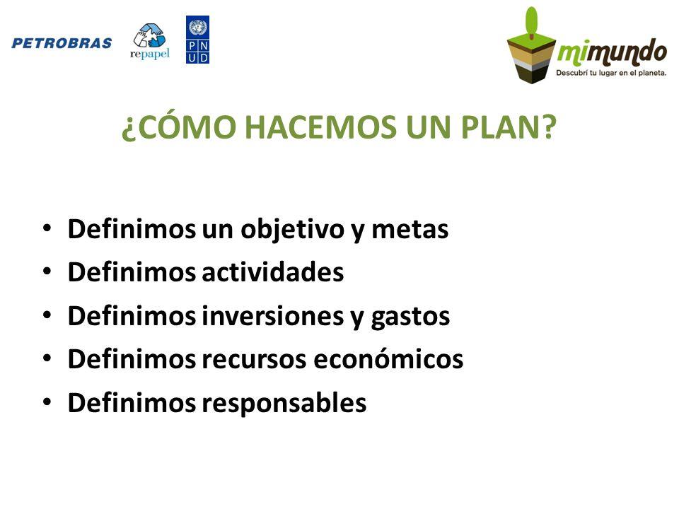 Definimos un objetivo y metas Definimos actividades Definimos inversiones y gastos Definimos recursos económicos Definimos responsables ¿CÓMO HACEMOS UN PLAN?
