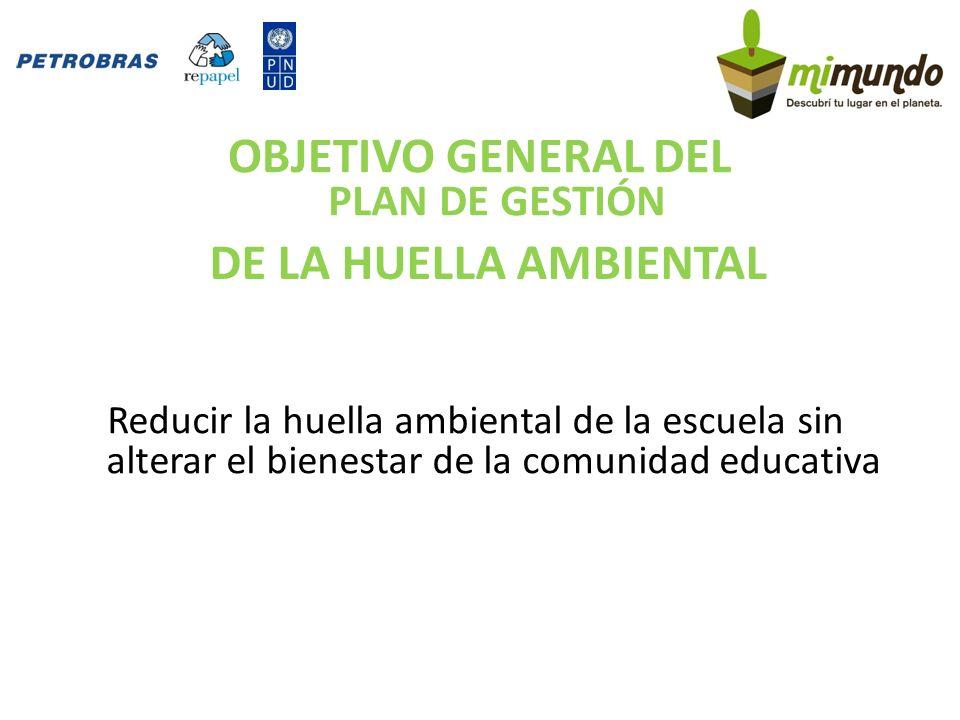 Reducir la huella ambiental de la escuela sin alterar el bienestar de la comunidad educativa OBJETIVO GENERAL DEL PLAN DE GESTIÓN DE LA HUELLA AMBIENTAL