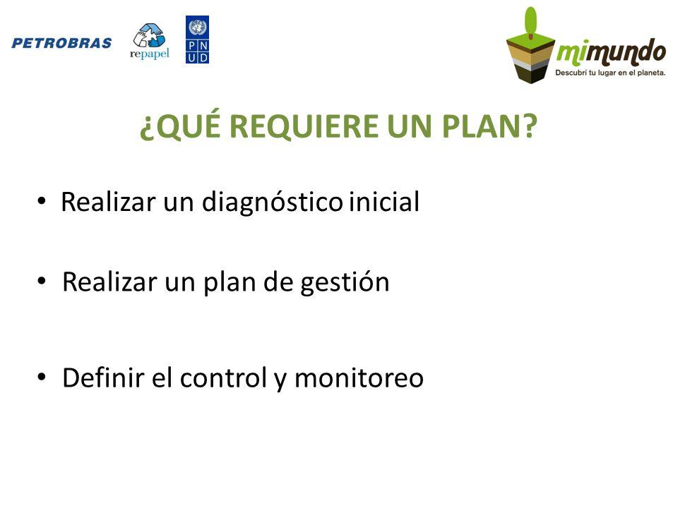 Por ejemplo: Tengo un plan !!.