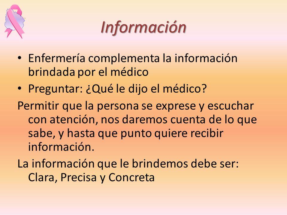 Información Enfermería complementa la información brindada por el médico Preguntar: ¿Qué le dijo el médico? Permitir que la persona se exprese y escuc