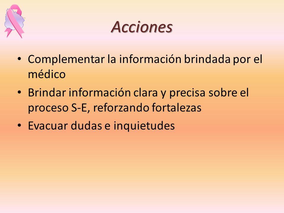 Acciones Complementar la información brindada por el médico Brindar información clara y precisa sobre el proceso S-E, reforzando fortalezas Evacuar du