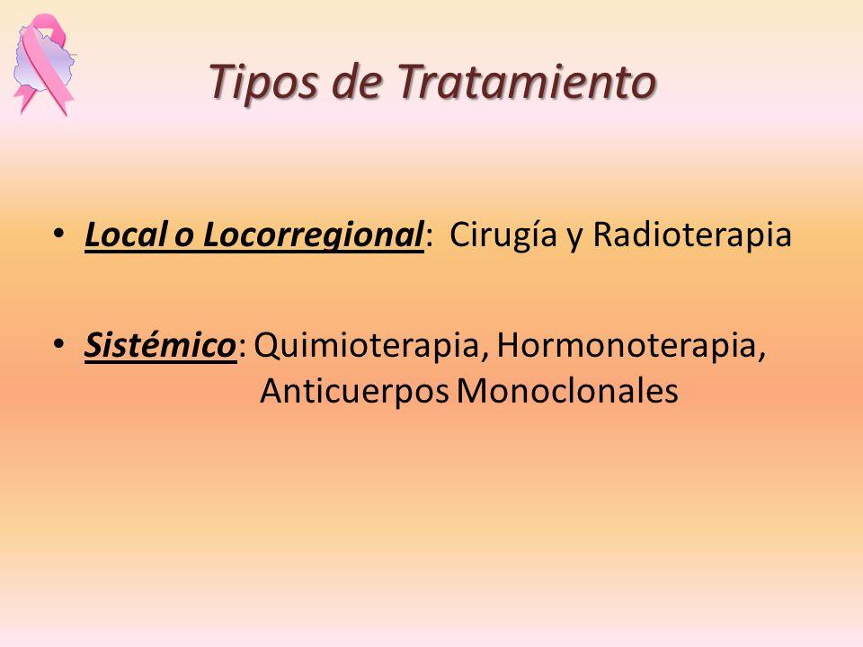 Tipos de Tratamiento Local o Locorregional: Cirugía y Radioterapia Sistémico: Quimioterapia, Hormonoterapia, Anticuerpos Monoclonales